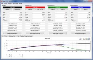 Чип-тюнинг Audi Q5 2.0 TFSI разгон до 100 км/час