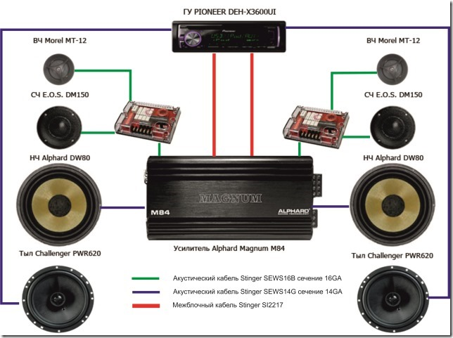 Шумоизоляция и установка аудиосистемы Prado